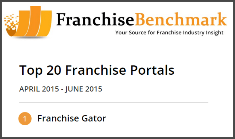 Franchise Benchmark Report Q2