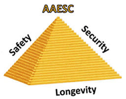 American Assoc of Elder Safety Counselors