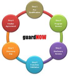 gaurdNOW 03