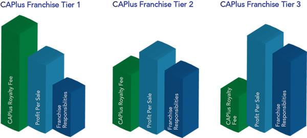 CAPlus 01